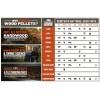 Пеллеты для гриля Traeger Realtree Big Game Blend Wood Pellets - pellety_traeger фото_2
